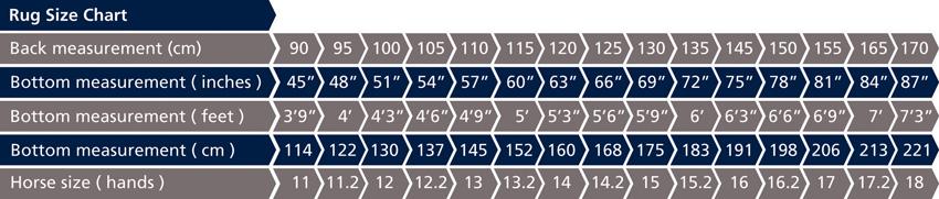 shires rug size chart - Lepan